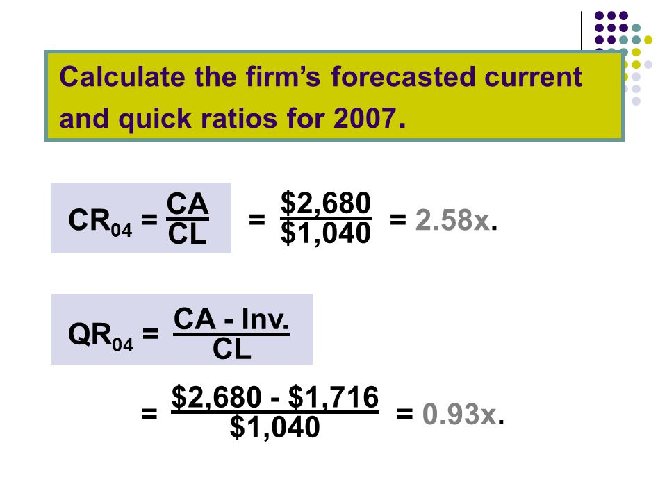 Calculate the firm's forecasted current and quick ratios for 2007.