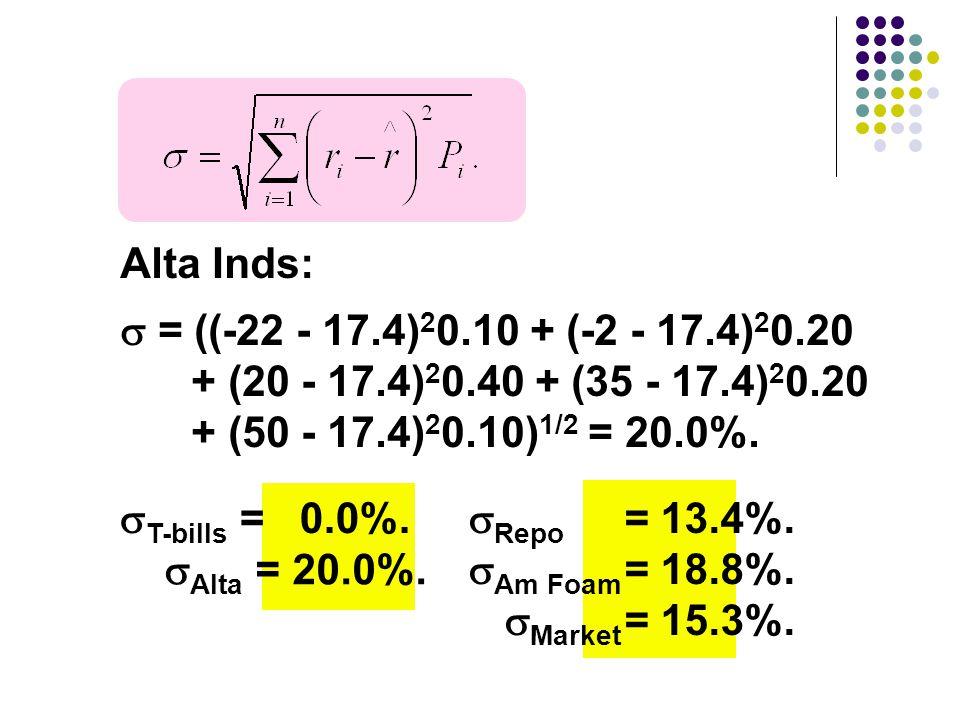  T-bills = 0.0%.  Alta = 20.0%.  Repo =13.4%.