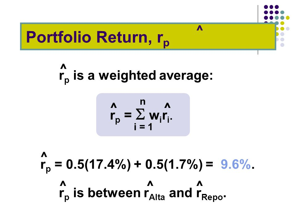 Portfolio Return, r p r p is a weighted average: r p = 0.5(17.4%) + 0.5(1.7%) = 9.6%.