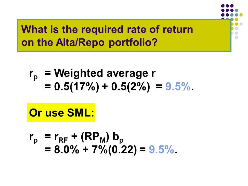 What is the required rate of return on the Alta/Repo portfolio.