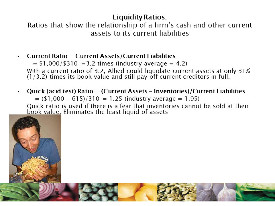 Liquidity Ratios: Ratios that show the relationship of a firm's cash and other current assets to its current liabilities Current Ratio = Current Assets/Current Liabilities = $1,000/$310 =3.2 times (industry average = 4.2) With a current ratio of 3.2, Allied could liquidate current assets at only 31% (1/3.2) times its book value and still pay off current creditors in full.