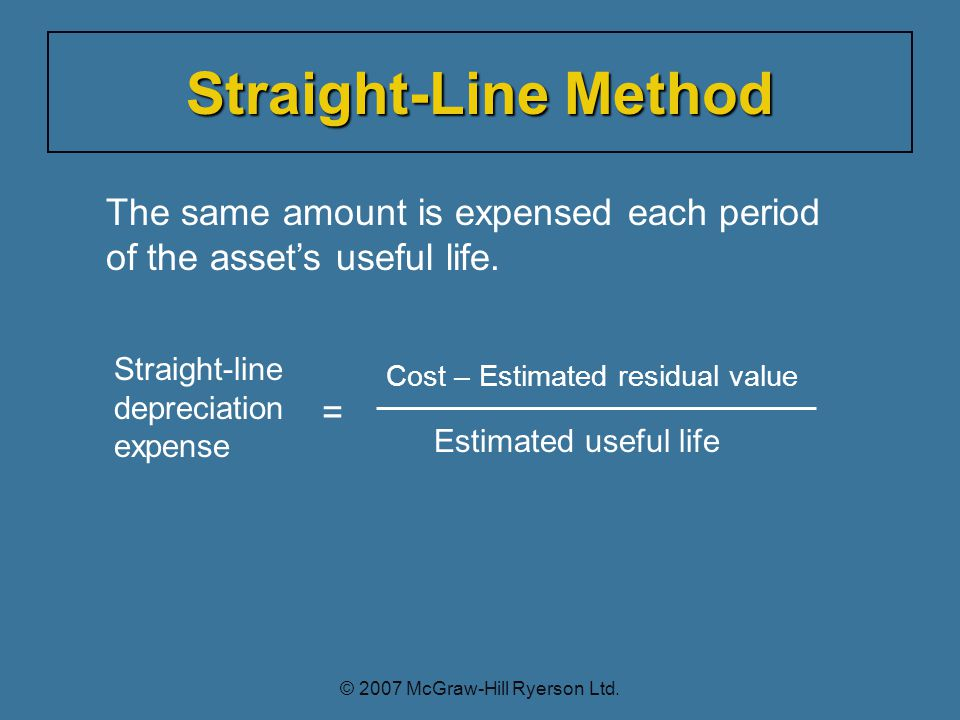 The same amount is expensed each period of the asset's useful life.