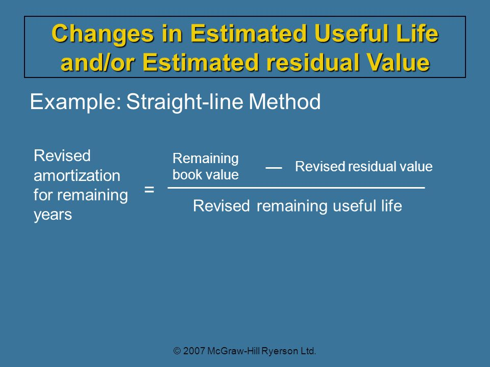 Example: Straight-line Method Revised amortization for remaining years = Remaining book value Revised residual value Revised remaining useful life Changes in Estimated Useful Life and/or Estimated residual Value © 2007 McGraw-Hill Ryerson Ltd.