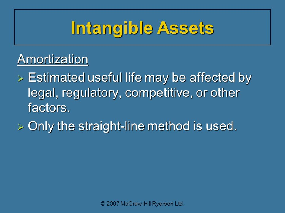 Amortization  Estimated useful life may be affected by legal, regulatory, competitive, or other factors.