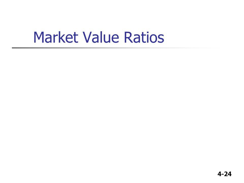4-24 Market Value Ratios