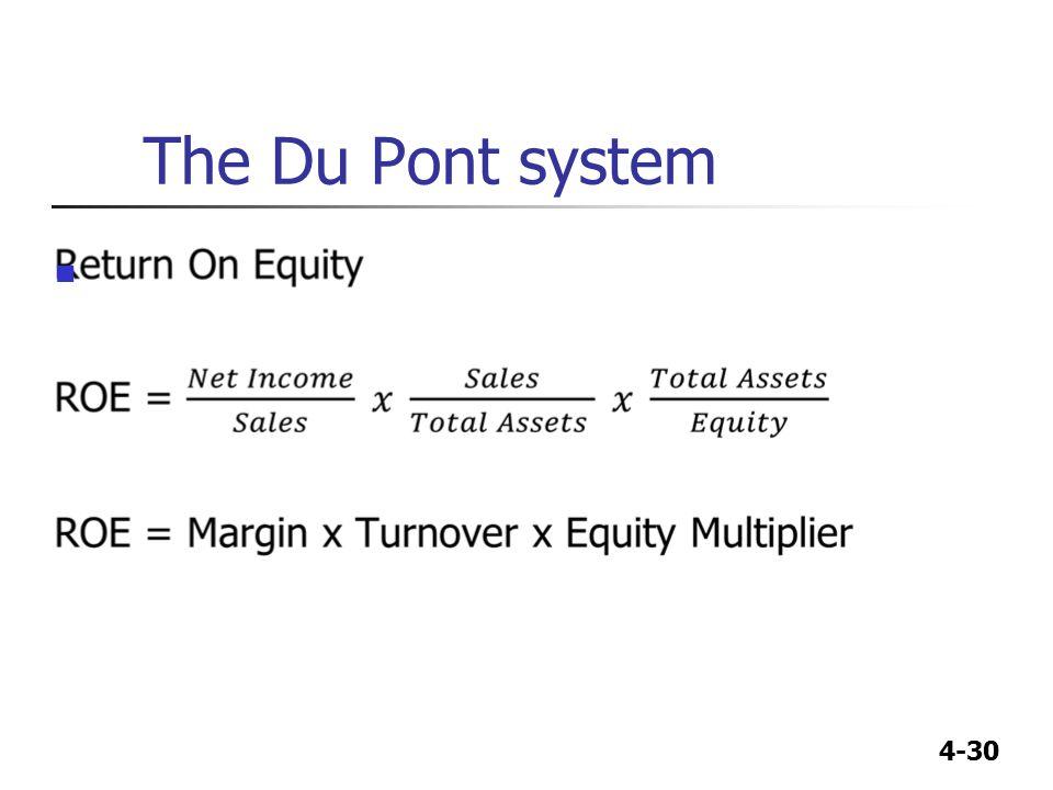 4-30 The Du Pont system