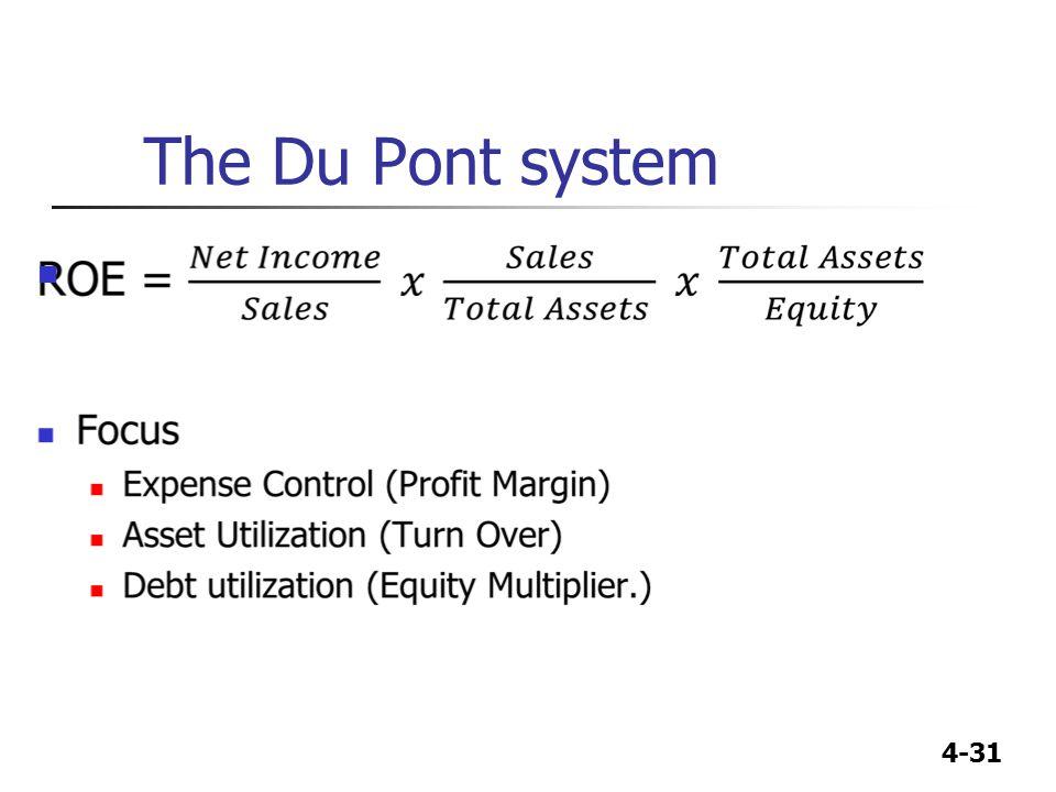 4-31 The Du Pont system