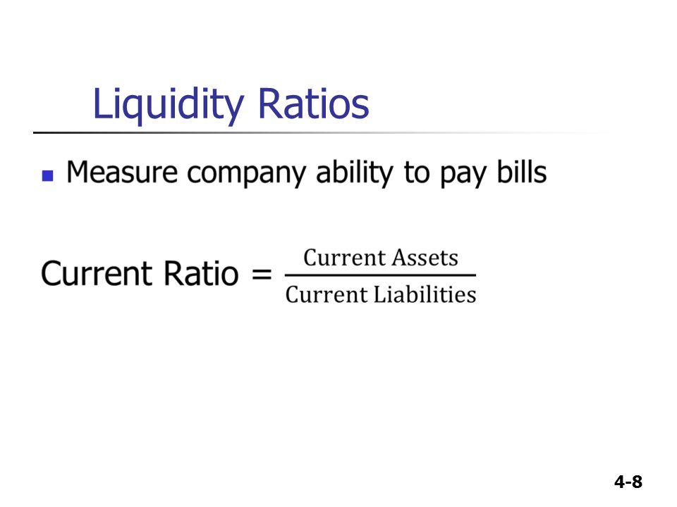 4-8 Liquidity Ratios
