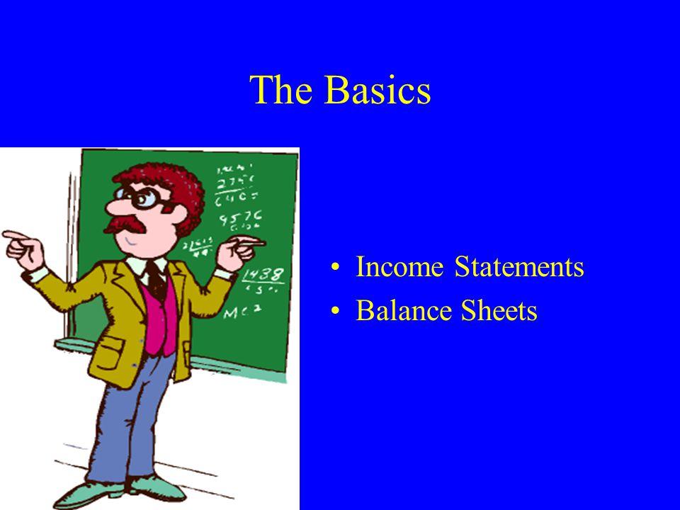 Balance Sheet Date: September 28, 1999 AssetsLiabilities Net Worth Assets = Liabilities + Net Worth