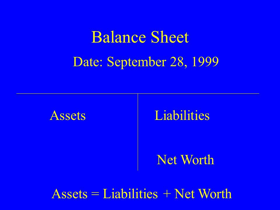 Balance Sheet AssetsLiabilities Net Worth $ 10,900 Cash….$ 10,900 Eqpt….$ 500 Less Depr $ 100 Owed to bank…$ 400 Buy another company for $ 2,000 - $ 2,000 Cash + $ 1,000 Eqpt + $ 1,000 Goodwill?
