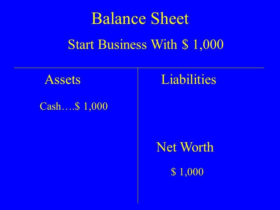 Balance Sheet AssetsLiabilities Net Worth Cash….$ 1,000 $ 1,000 Buy Equipment for $ 500 .