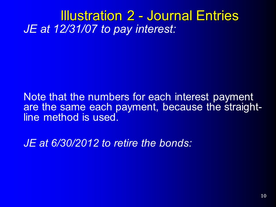 11 Illustration 2 - Amortization Schedule Cash Interest Carrying Date Paid Expense Amort.