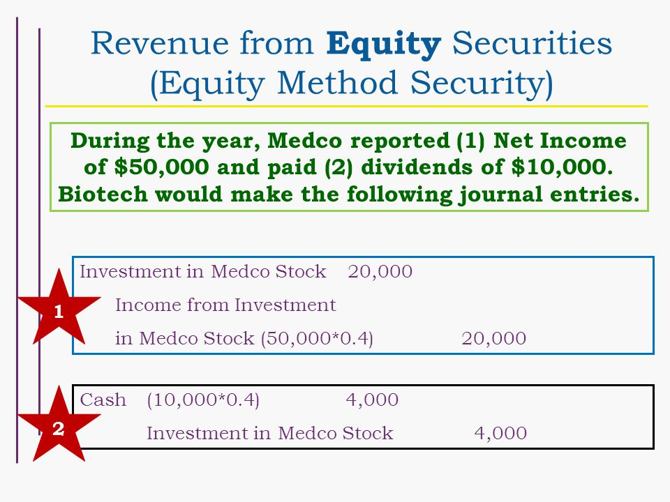 Revenue from Equity Securities (Equity Method Security) During the year, Medco reported (1) Net Income of $50,000 and paid (2) dividends of $10,000.