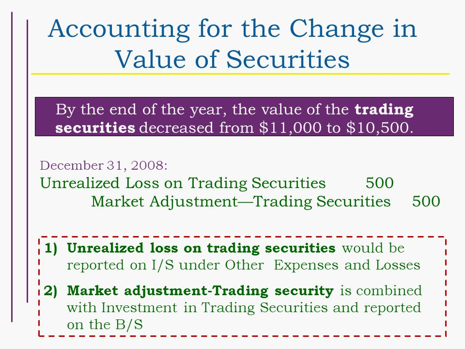 Accounting for the Change in Value of Securities 1)Unrealized loss on trading securities would be reported on I/S under Other Expenses and Losses 2)Market adjustment-Trading security is combined with Investment in Trading Securities and reported on the B/S By the end of the year, the value of the trading securities decreased from $11,000 to $10,500.