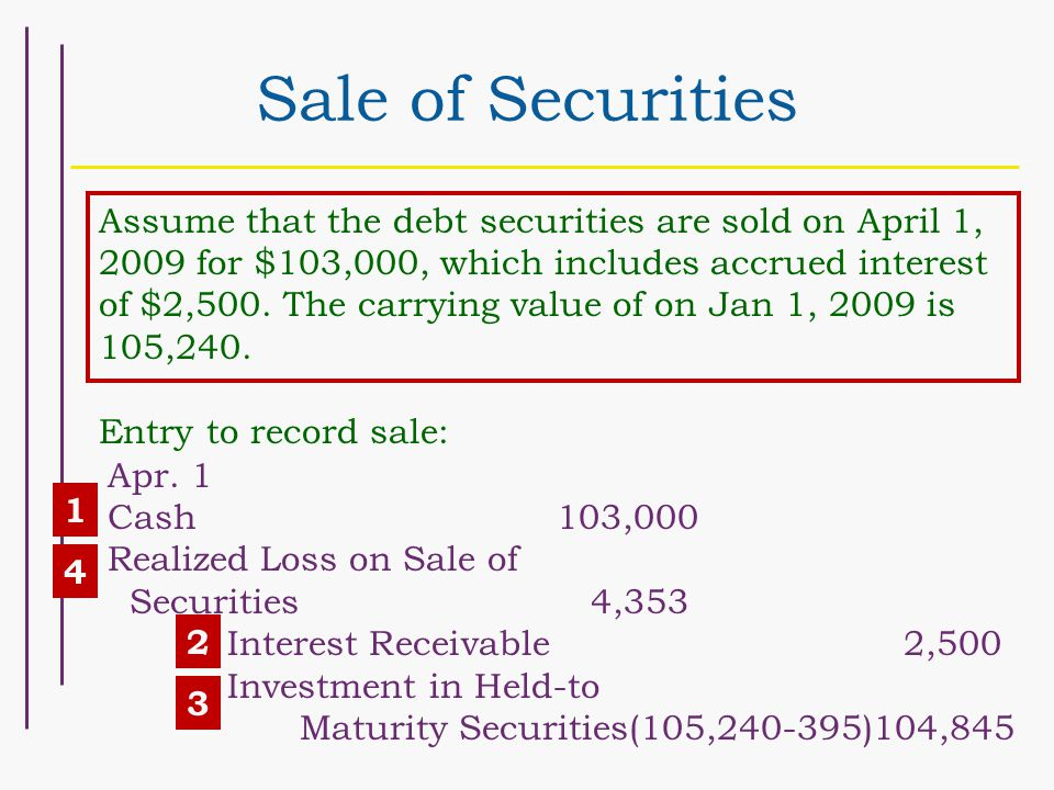 Sale of Securities Entry to record sale: Apr.