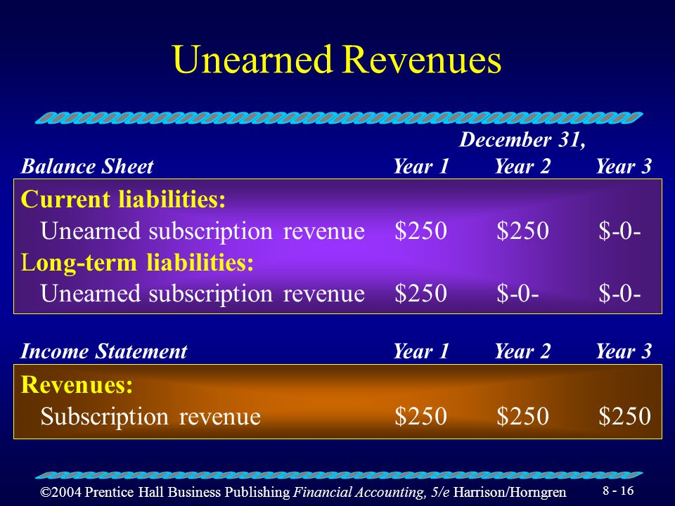 ©2004 Prentice Hall Business Publishing Financial Accounting, 5/e Harrison/Horngren 8 - 15 Unearned Revenues January 1 Cash750 Unearned Revenue750 To