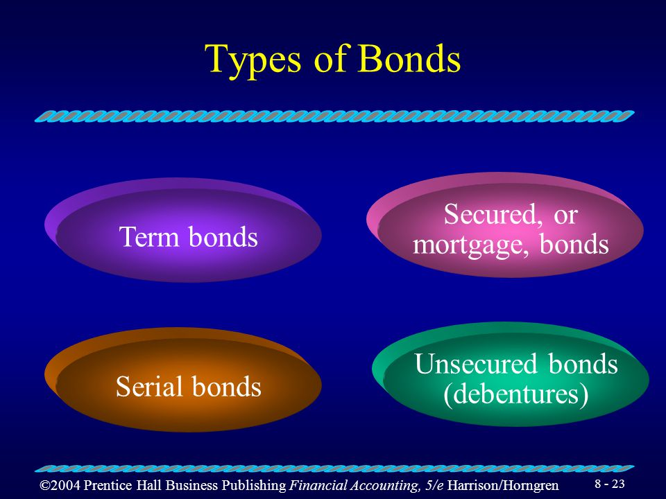 ©2004 Prentice Hall Business Publishing Financial Accounting, 5/e Harrison/Horngren 8 - 22 Bonds: An Introduction A bond is an interest bearing long-term note payable.