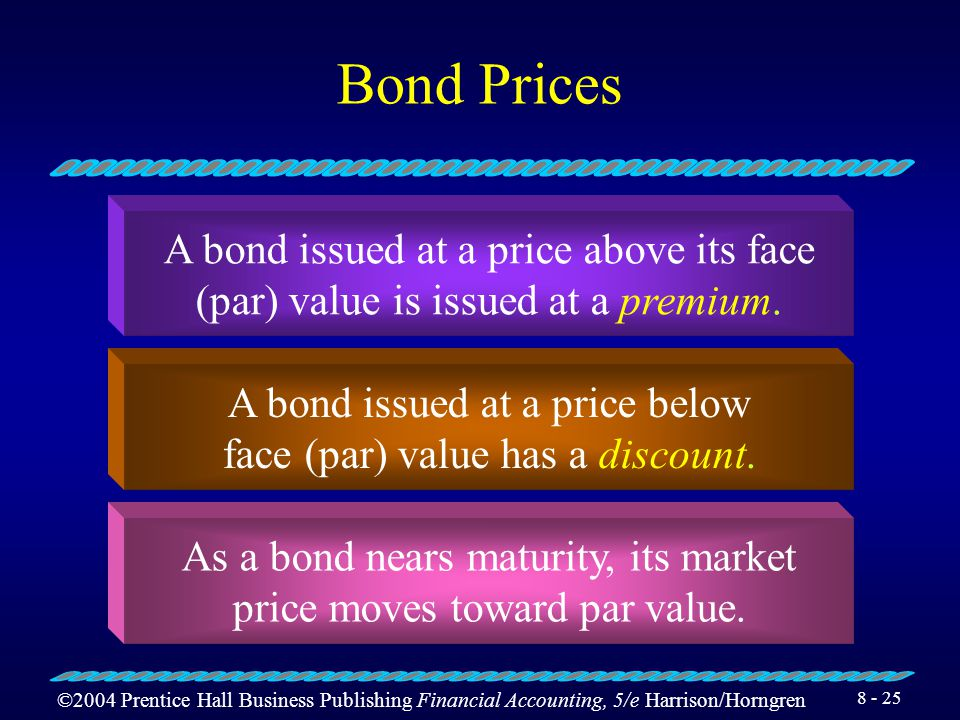 ©2004 Prentice Hall Business Publishing Financial Accounting, 5/e Harrison/Horngren 8 - 24 Bond Prices Bond prices are quoted at a percent of their ma