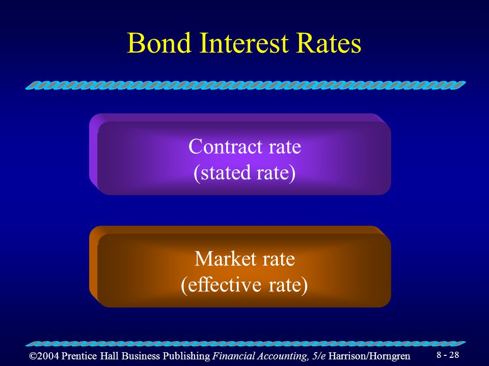 ©2004 Prentice Hall Business Publishing Financial Accounting, 5/e Harrison/Horngren 8 - 27 Bond Interest Rates Bonds are sold at market price, which i
