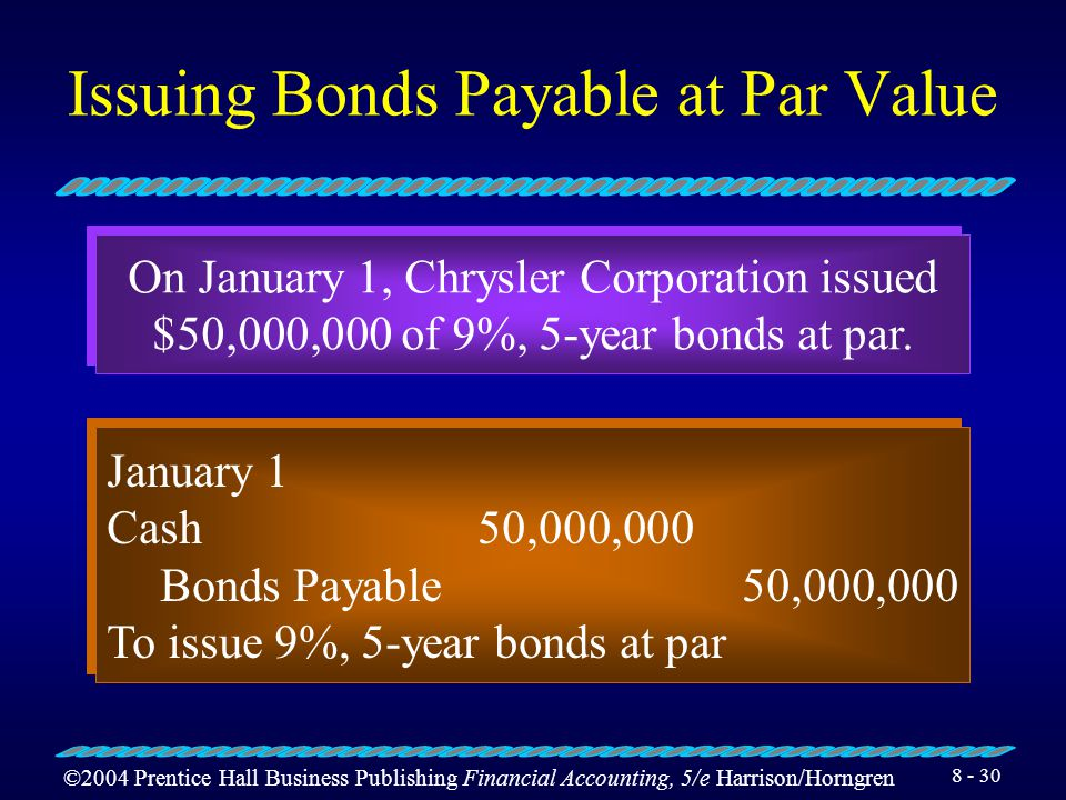 ©2004 Prentice Hall Business Publishing Financial Accounting, 5/e Harrison/Horngren 8 - 29 Learning Objective 2 Account for bonds payable transactions