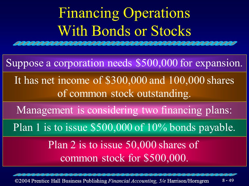 ©2004 Prentice Hall Business Publishing Financial Accounting, 5/e Harrison/Horngren 8 - 48 Financing Operations With Bonds or Stocks Issuing Stock Issuing Notes or Bonds Creates no liabilities or interest expense Less risky to the issuing corporation Does not dilute stock ownership or control of the corporation Results in higher earnings per share because the earnings on borrowed money usually exceeds interest expense