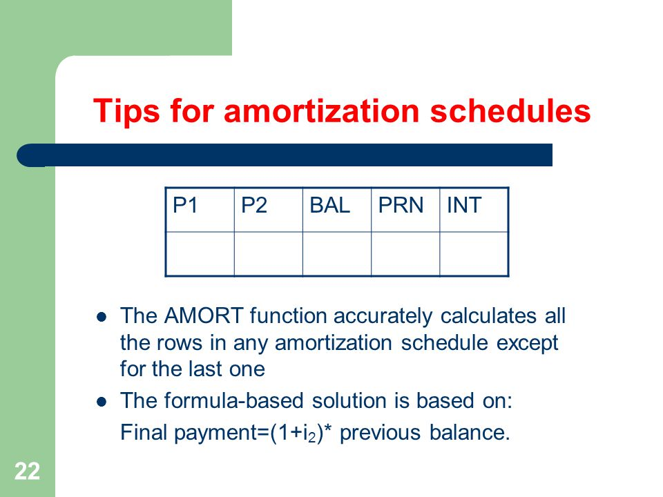 22 Tips for amortization schedules The AMORT function accurately calculates all the rows in any amortization schedule except for the last one The formula-based solution is based on: Final payment=(1+i 2 )* previous balance.