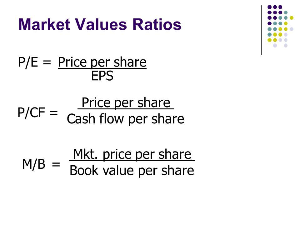 Market Values Ratios P/E =Price per share EPS Price per share Cash flow per share P/CF = Mkt.