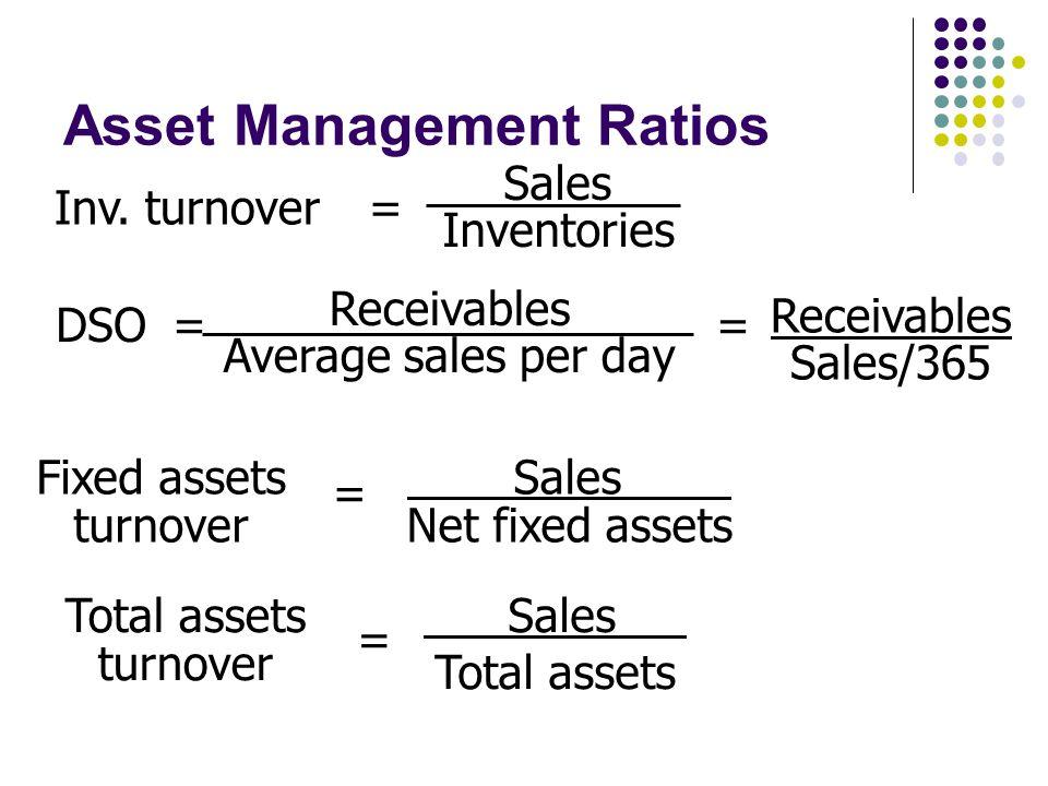 Asset Management Ratios Inv.