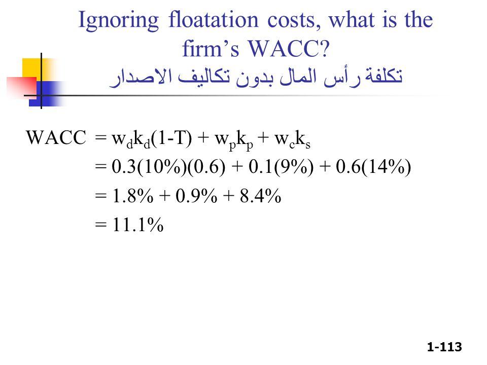 1-113 Ignoring floatation costs, what is the firm's WACC? تكلفة رأس المال بدون تكاليف الاصدار WACC= w d k d (1-T) + w p k p + w c k s = 0.3(10%)(0.6)