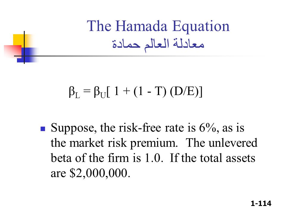 1-114 The Hamada Equation معادلة العالم حمادة β L = β U [ 1 + (1 - T) (D/E)] Suppose, the risk-free rate is 6%, as is the market risk premium.