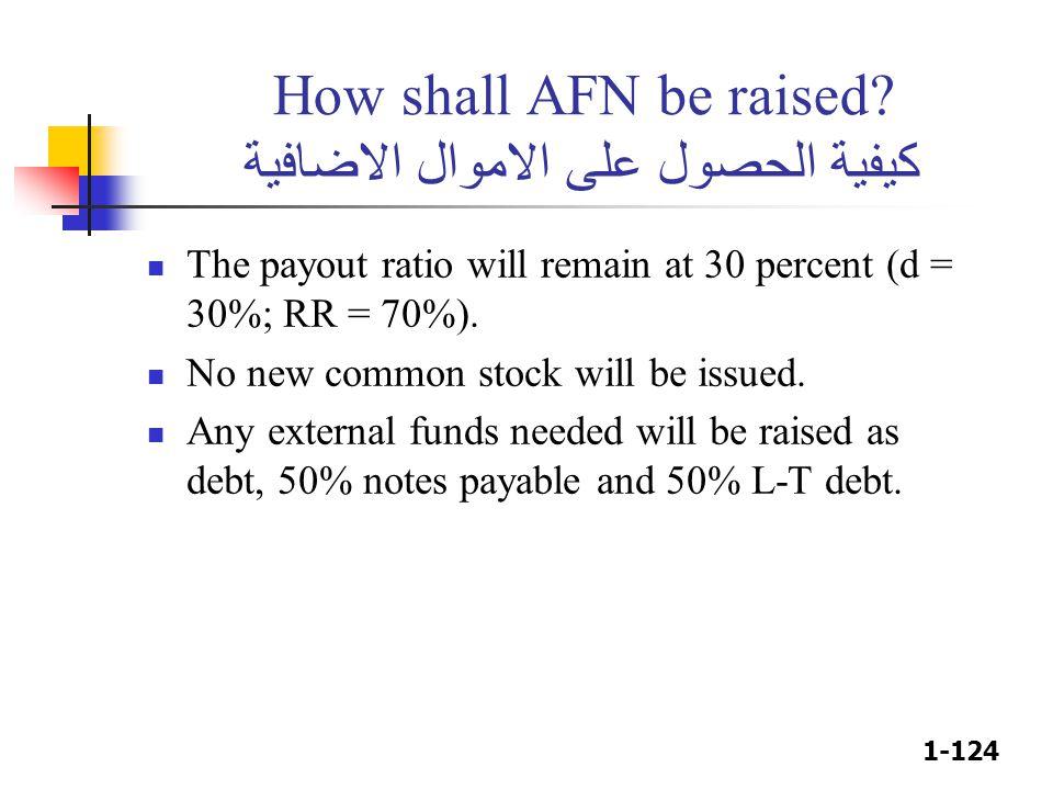 1-124 How shall AFN be raised? كيفية الحصول على الاموال الاضافية The payout ratio will remain at 30 percent (d = 30%; RR = 70%). No new common stock w