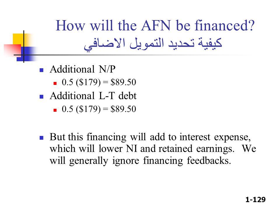 1-129 How will the AFN be financed? كيفية تحديد التمويل الاضافي Additional N/P 0.5 ($179) = $89.50 Additional L-T debt 0.5 ($179) = $89.50 But this fi