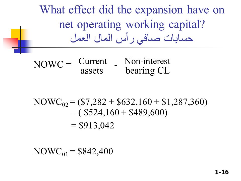 1-16 What effect did the expansion have on net operating working capital.