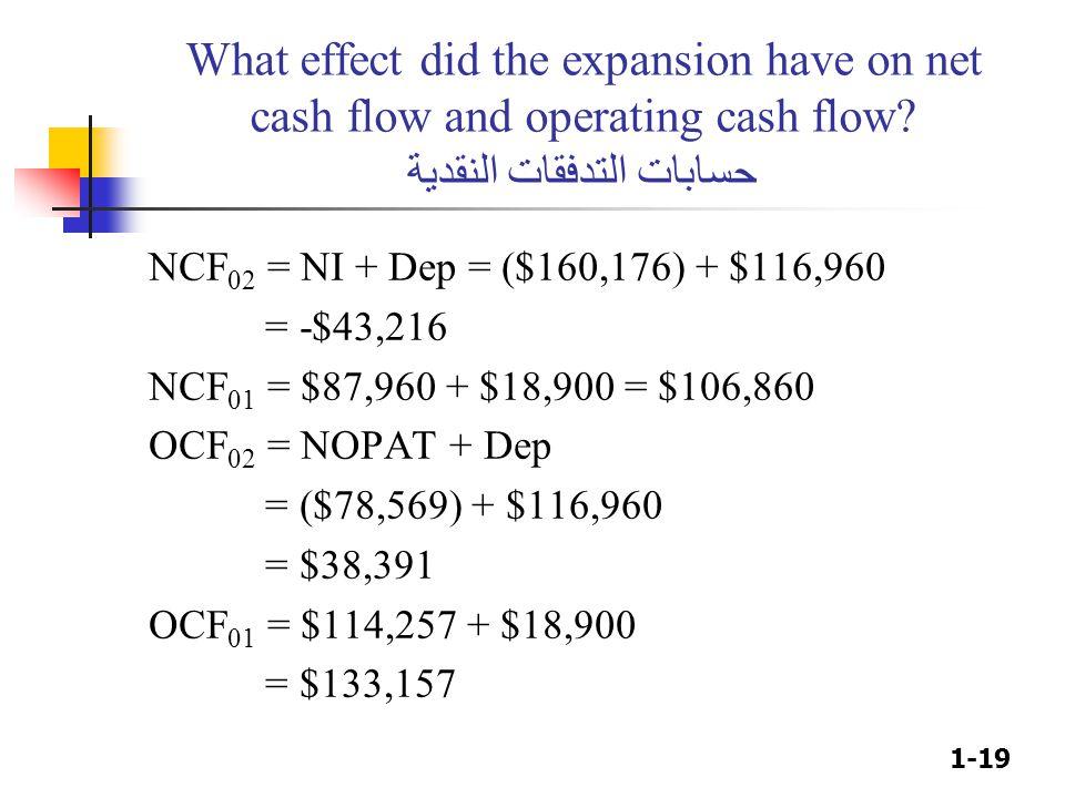 1-19 What effect did the expansion have on net cash flow and operating cash flow? حسابات التدفقات النقدية NCF 02 = NI + Dep = ($160,176) + $116,960 =