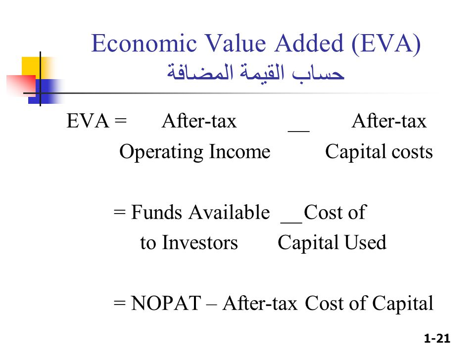 1-21 Economic Value Added (EVA) حساب القيمة المضافة EVA = After-tax __ After-tax Operating Income Capital costs = Funds Available __Cost of to Investors Capital Used = NOPAT – After-tax Cost of Capital