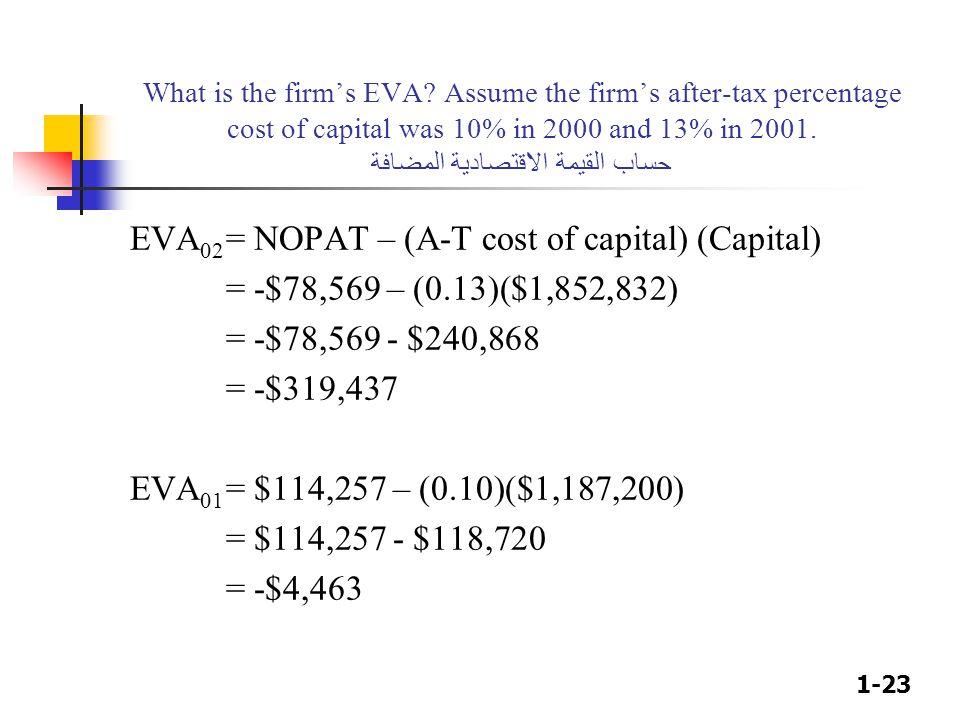 1-23 What is the firm's EVA? Assume the firm's after-tax percentage cost of capital was 10% in 2000 and 13% in 2001. حساب القيمة الاقتصادية المضافة EV