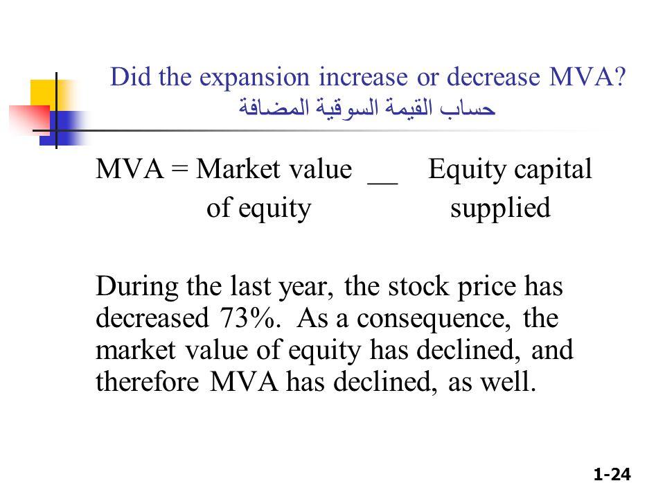 1-24 Did the expansion increase or decrease MVA? حساب القيمة السوقية المضافة MVA = Market value __Equity capital of equity supplied During the last ye