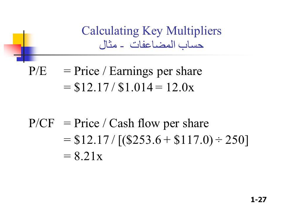 1-27 Calculating Key Multipliers حساب المضاعفات - مثال P/E= Price / Earnings per share = $12.17 / $1.014 = 12.0x P/CF= Price / Cash flow per share = $