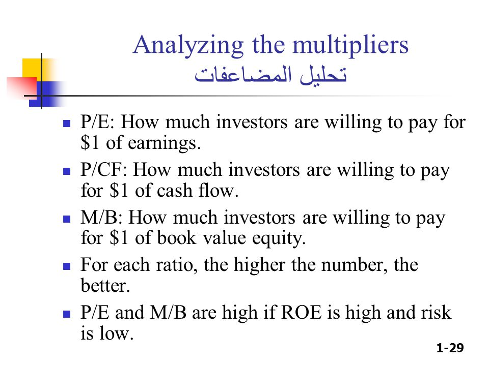 1-29 Analyzing the multipliers تحليل المضاعفات P/E: How much investors are willing to pay for $1 of earnings. P/CF: How much investors are willing to