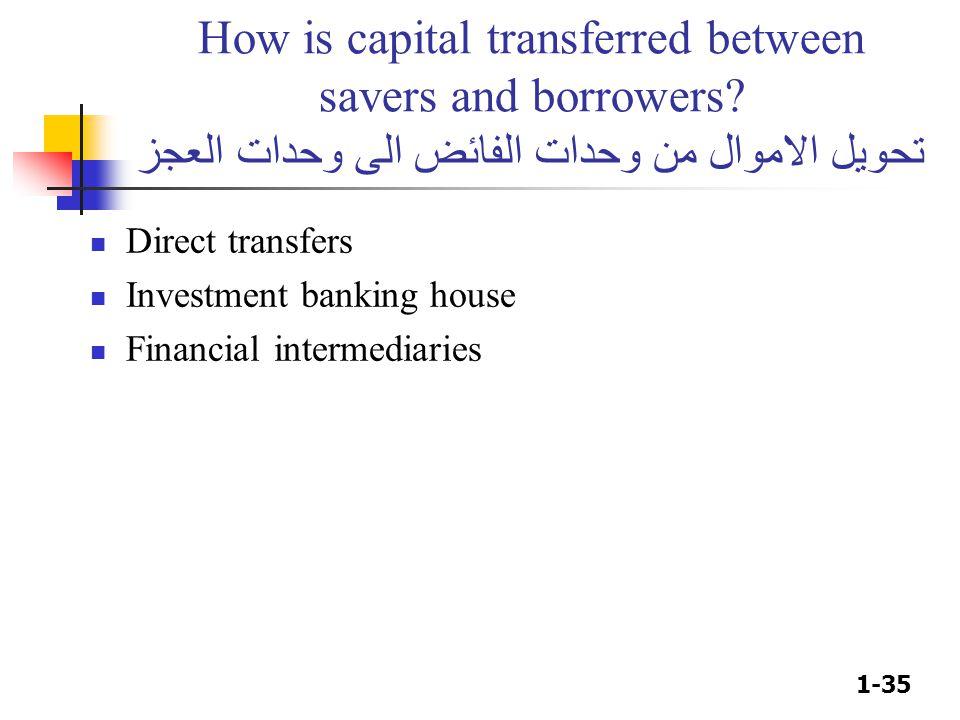 1-35 How is capital transferred between savers and borrowers? تحويل الاموال من وحدات الفائض الى وحدات العجز Direct transfers Investment banking house