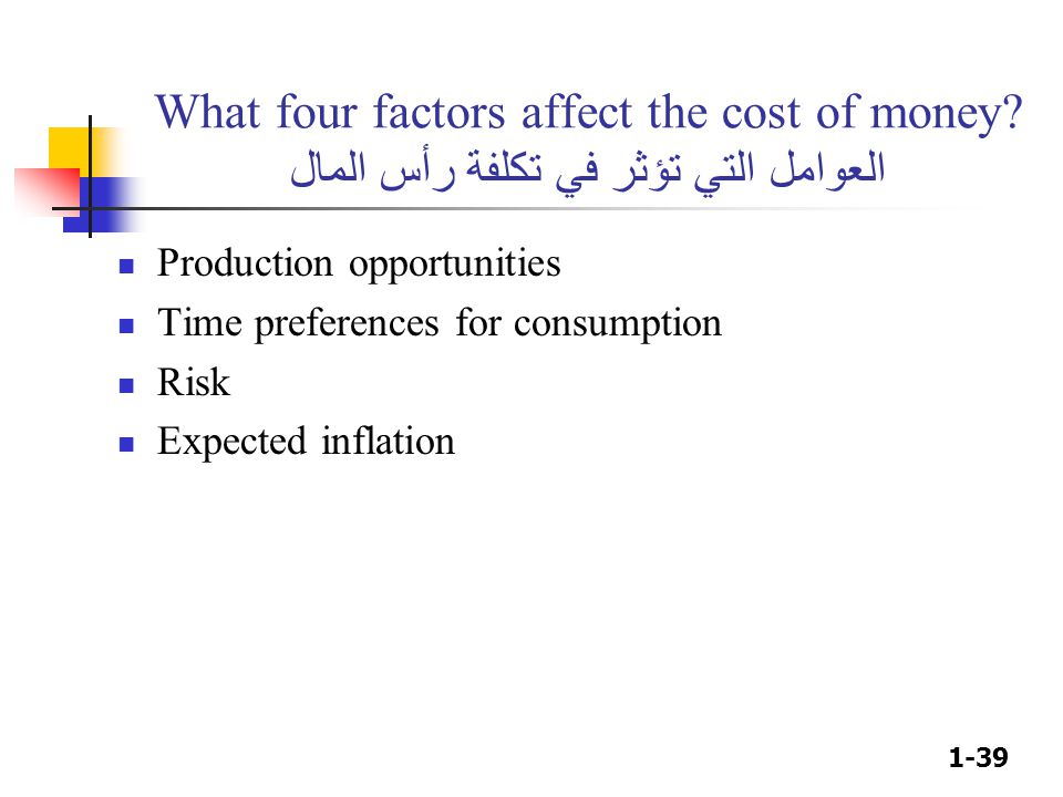 1-39 What four factors affect the cost of money.