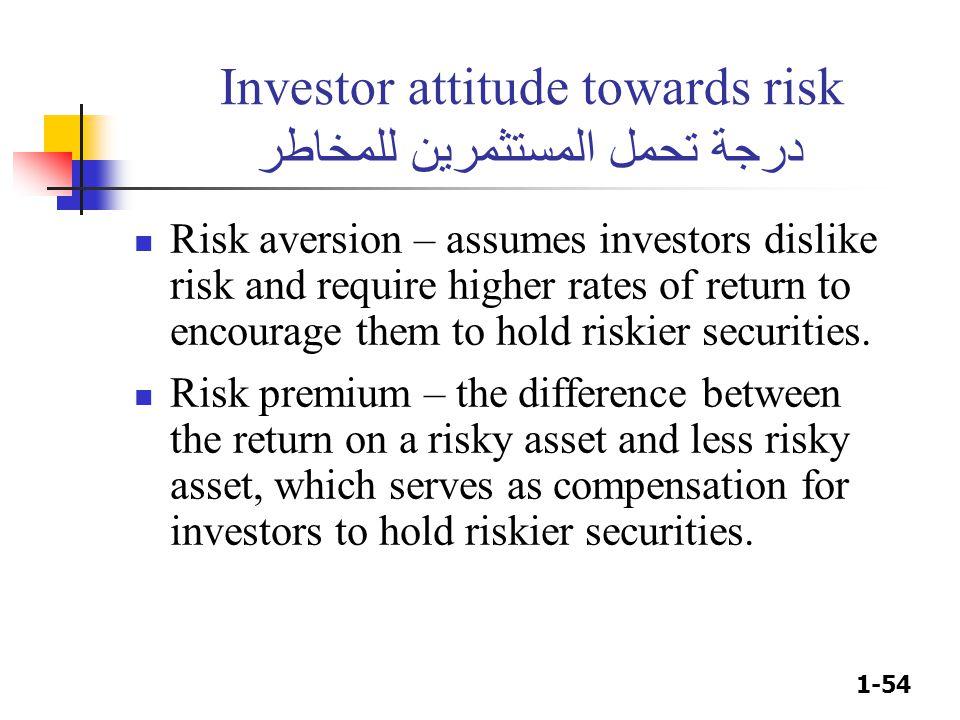 1-54 Investor attitude towards risk درجة تحمل المستثمرين للمخاطر Risk aversion – assumes investors dislike risk and require higher rates of return to