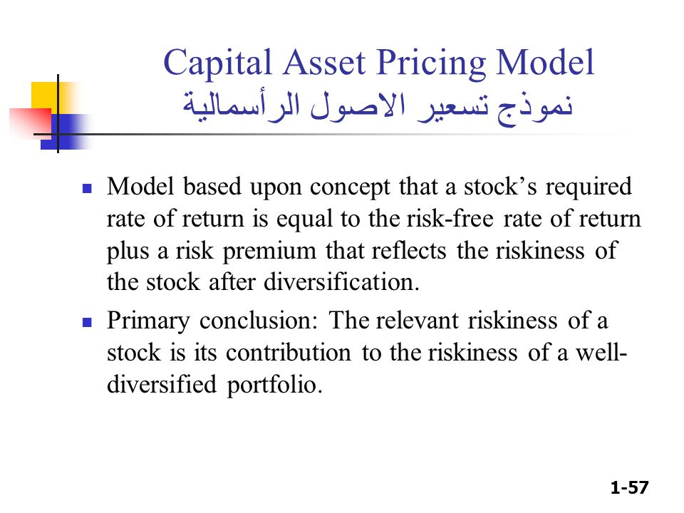 1-57 Capital Asset Pricing Model نموذج تسعير الاصول الرأسمالية Model based upon concept that a stock's required rate of return is equal to the risk-free rate of return plus a risk premium that reflects the riskiness of the stock after diversification.