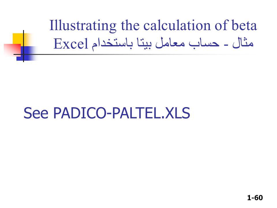 1-60 Illustrating the calculation of beta مثال - حساب معامل بيتا باستخدام Excel See PADICO-PALTEL.XLS