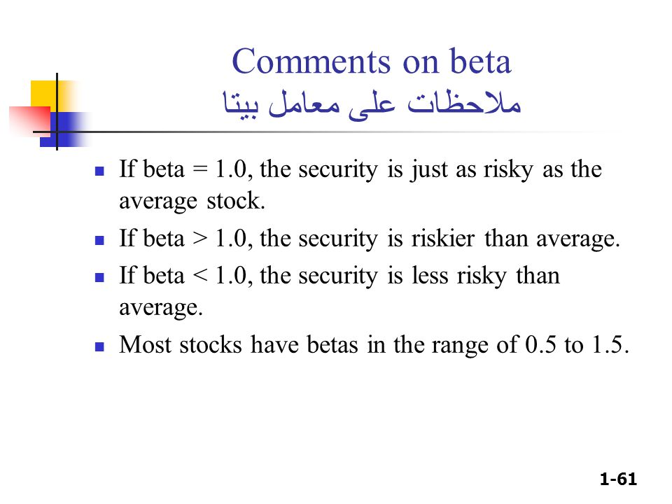 1-61 Comments on beta ملاحظات على معامل بيتا If beta = 1.0, the security is just as risky as the average stock. If beta > 1.0, the security is riskier