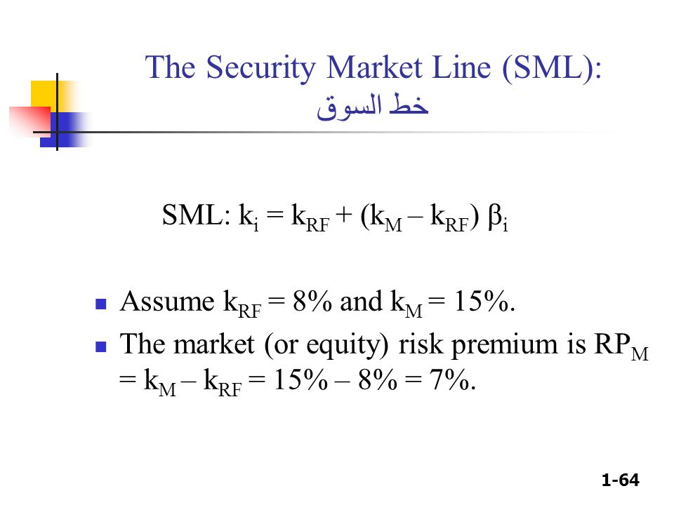 1-64 The Security Market Line (SML): خط السوق SML: k i = k RF + (k M – k RF ) β i Assume k RF = 8% and k M = 15%. The market (or equity) risk premium