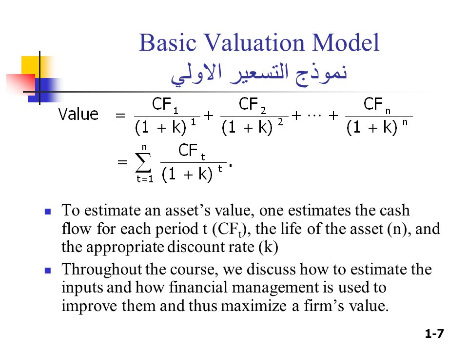 1-7 Basic Valuation Model نموذج التسعير الاولي To estimate an asset's value, one estimates the cash flow for each period t (CF t ), the life of the asset (n), and the appropriate discount rate (k) Throughout the course, we discuss how to estimate the inputs and how financial management is used to improve them and thus maximize a firm's value.
