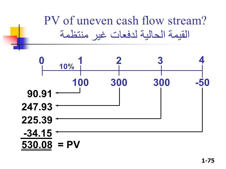 1-75 PV of uneven cash flow stream? القيمة الحالية لدفعات غير منتظمة 0 100 1 300 2 3 10% -50 4 90.91 247.93 225.39 -34.15 530.08 = PV