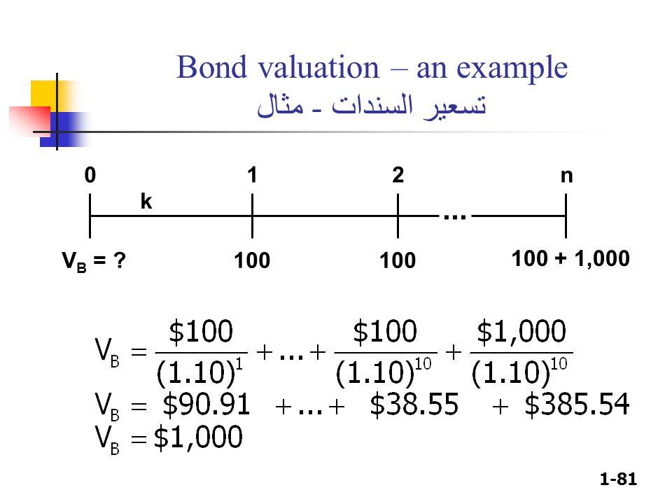 1-81 Bond valuation – an example تسعير السندات - مثال 012n k 100 100 + 1,000 100V B = ?...