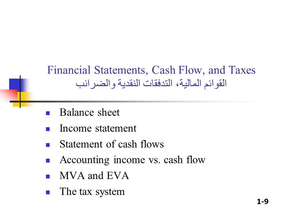 1-9 Financial Statements, Cash Flow, and Taxes القوائم المالية، التدفقات النقدية والضرائب Balance sheet Income statement Statement of cash flows Accou